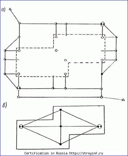 Схемы разбивочной сети здания