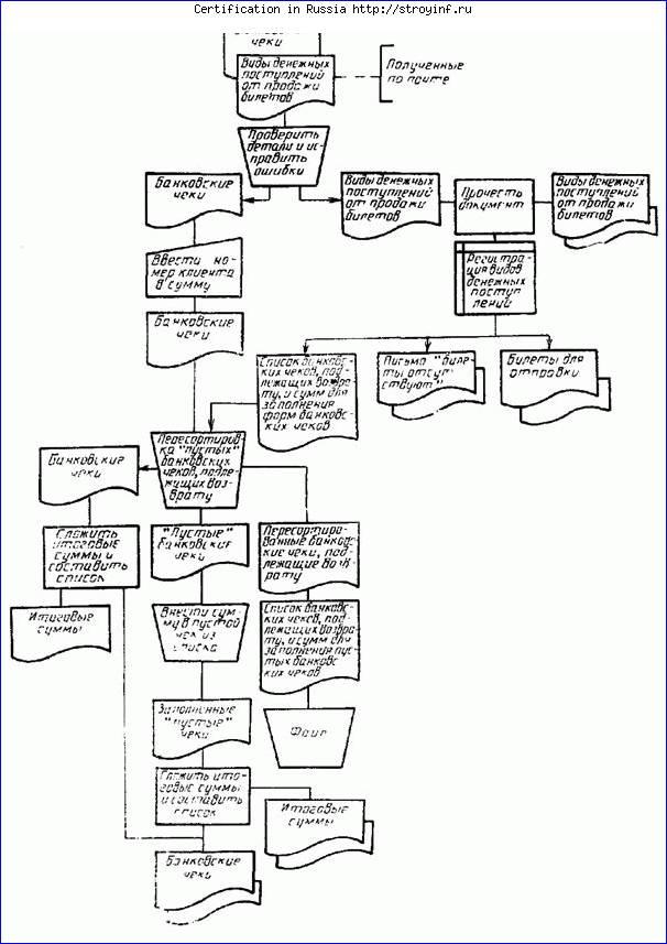 Схемы программы
