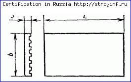 Плитка кислотоупорная керамическая кс пк 4 1с