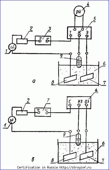 5-прерыватель тока;