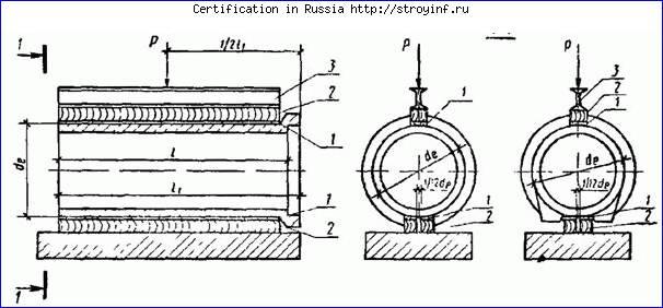 3- стальная траверса