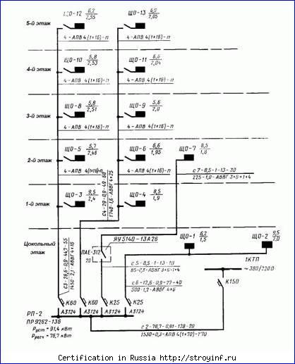 схема фена — электрическая